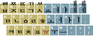 korean-english keyboard